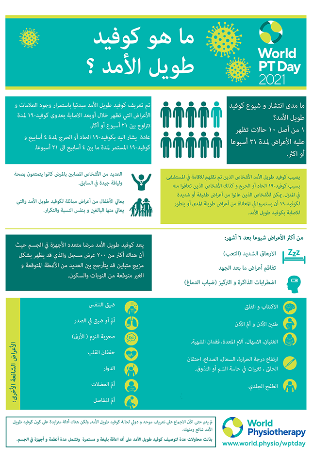 Gambar untuk InfoSheet Hari PT Sedunia 2021 dalam bahasa Arab