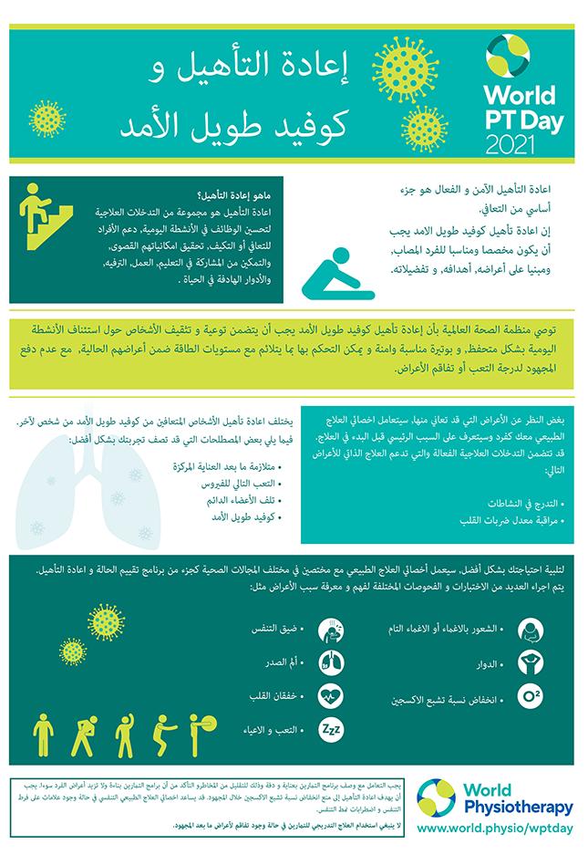Gambar untuk Hari PT Sedunia 2021 InfoSheet 2 dalam bahasa Arab