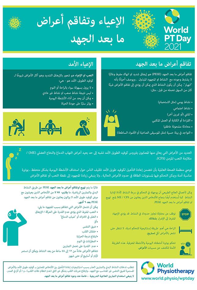 Gambar untuk Hari PT Sedunia 2021 InfoSheet 3 dalam bahasa Arab