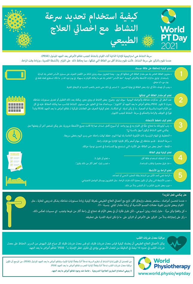 Gambar untuk Hari PT Sedunia 2021 InfoSheet 4 dalam bahasa Arab